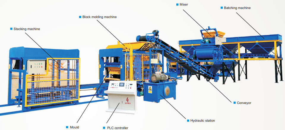 reasonable design of cement brick machine