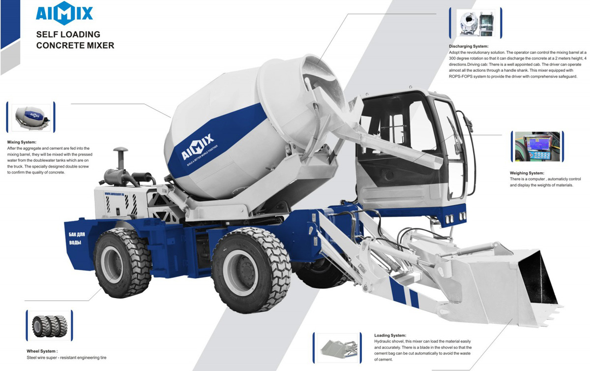 Components of self-loading concrete mixer