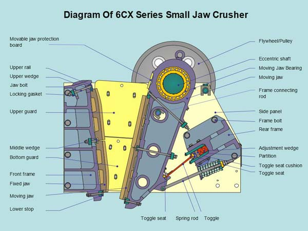 European jaw crusher structure