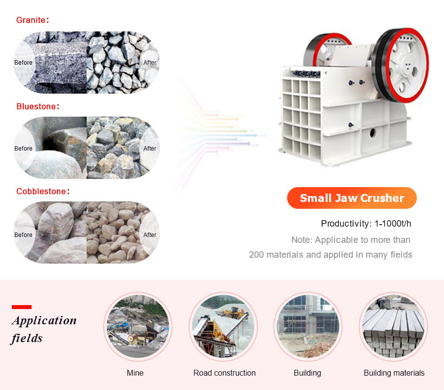application and raw materials