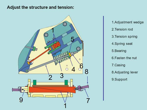 mini jaw crusher structure