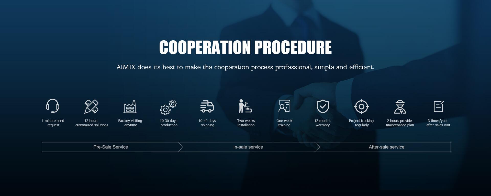 AIMIX Процедура сотрудничества
