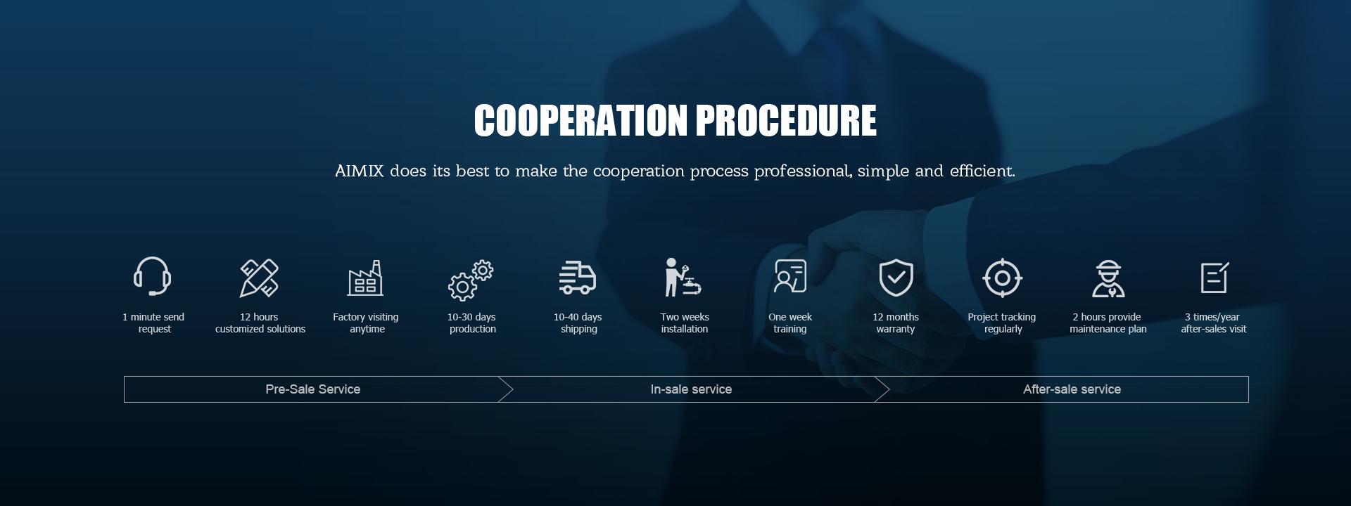 aimix banner cooperation procedure